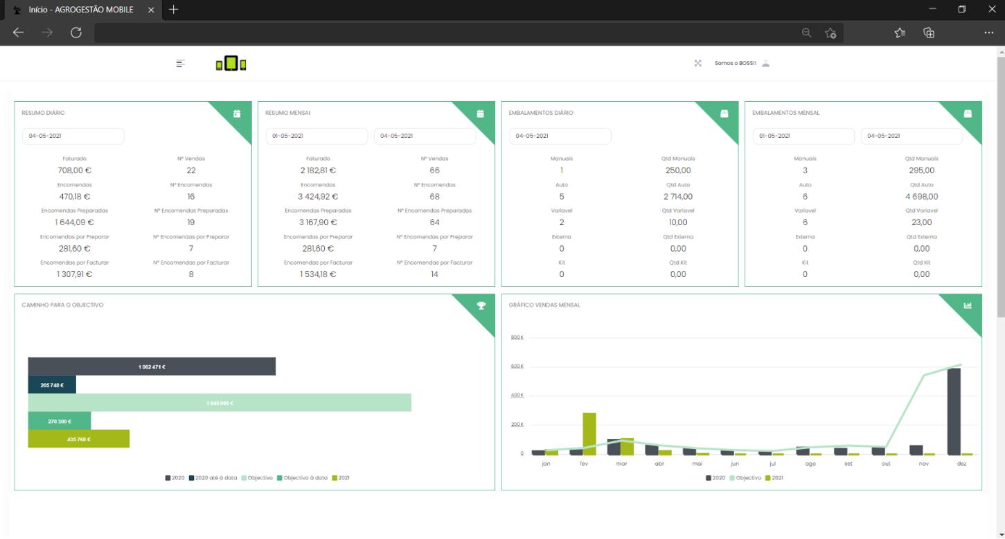 Dashboard KPI e Graficos